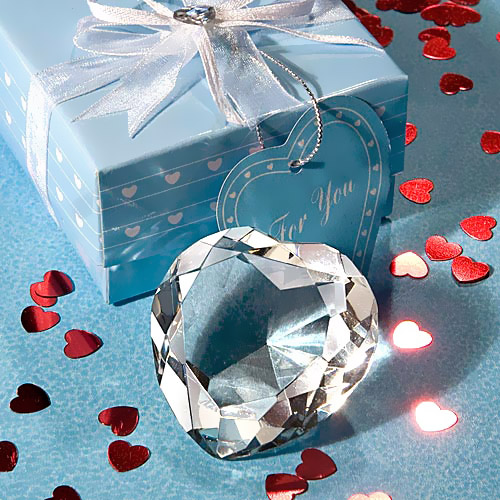 Gifts to impress your girlfriend/boyfriend