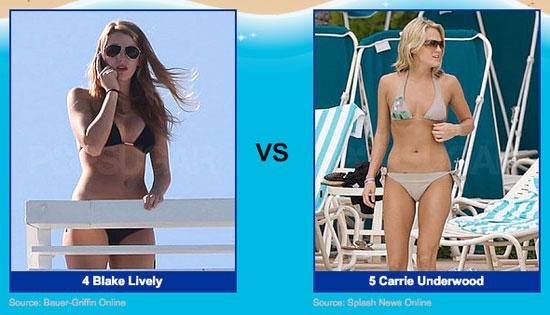 Bikini Pictures of Carmen Electra and Megan Fox