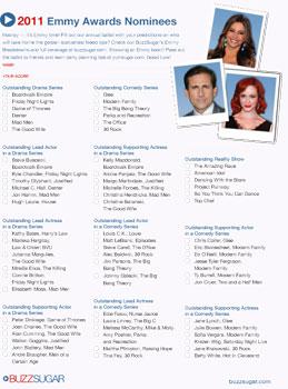 Printable Emmy Ballot 2011