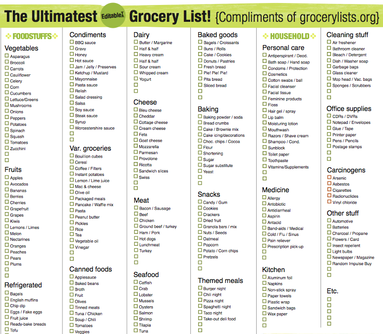 Grocery List Template Aisle Organized Free Related Keywords Amp – Free Printable Grocery List Template