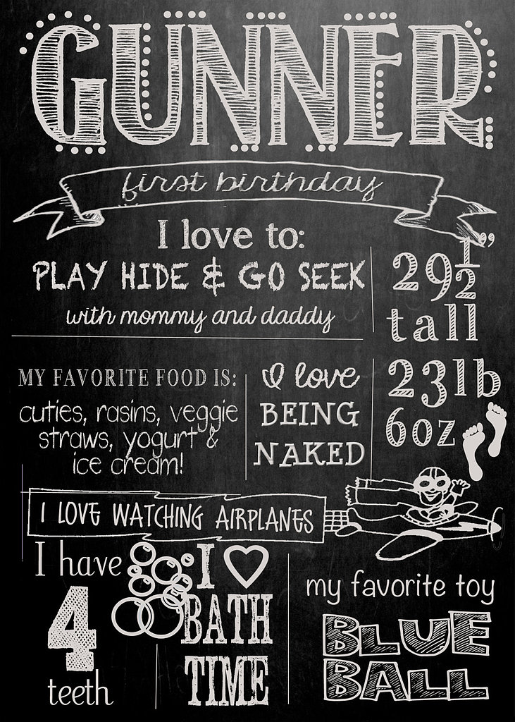 Fully Customizable Chalkboard Birthday Print