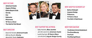 There's Still Time to Print and Share Our 2014 Oscars Ballot