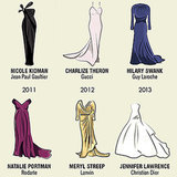 Fashion Illustration Of All The Best Actress Oscars Dresses