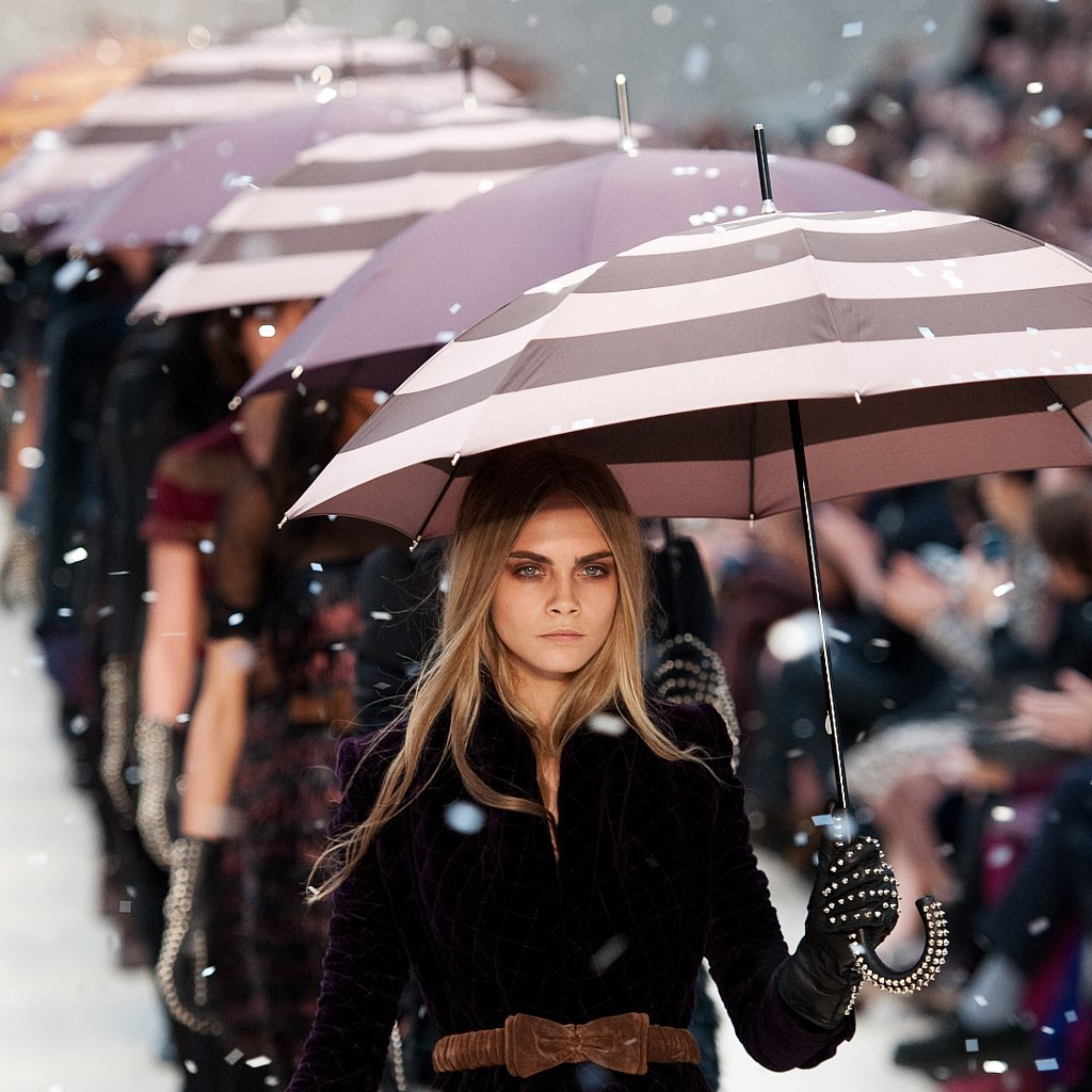 What to Wear on Rainy Days
