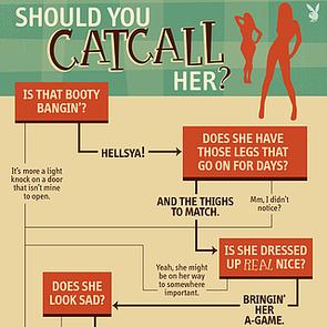 Playboy's Catcall Infograph