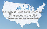 The Biggest Age Differences Between Brides and Grooms in America Are...