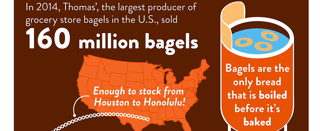 "Fun Facts That Will Have You Saying ""Hooray!"" For National Bagel Day"