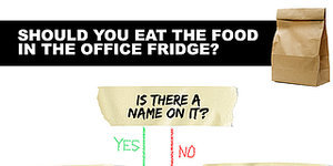 Put This Flowchart On Your Office Fridge And Your Food Will Never Be Stolen Again