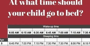'Unrealistic' Bedtime Rules Shared By Elementary School Go Viral