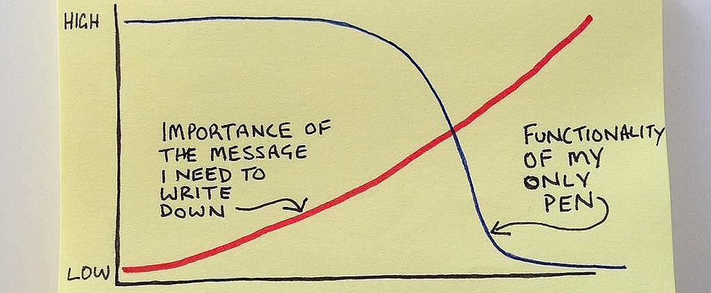 These Hilarious Graphs Basically Describe Life, in a Nutshell