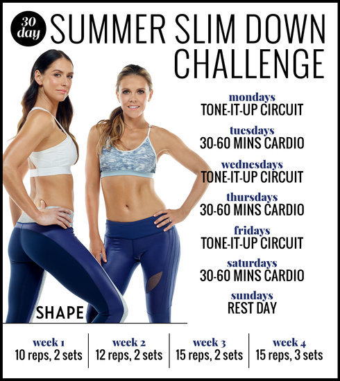 Join Our 30-Day Summer Slim Down Challenge with the Tone It Up Girls
