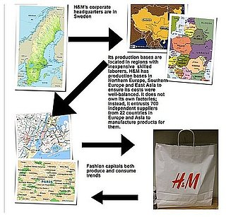 In Which H&M's Supply Chain Illustrates Paul Krugman's Nobel Prize