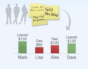 Buxfer Helps You Keep Track of Expenses