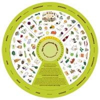 The Local Foods WheelTo-Go Ware: