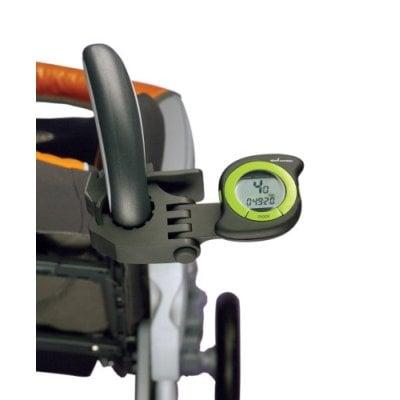 Get Your Butt in Gear: Strollometer