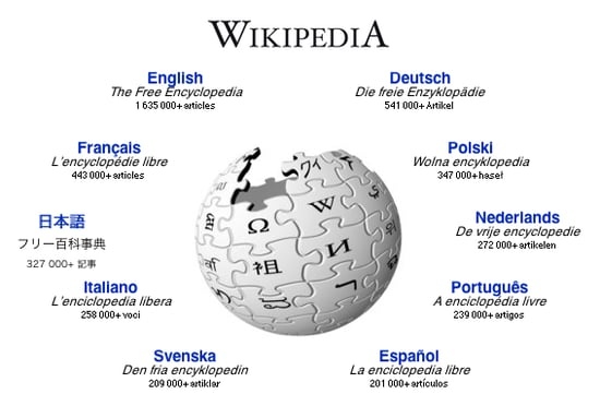 College: Wikipedia Not A Source For Papers