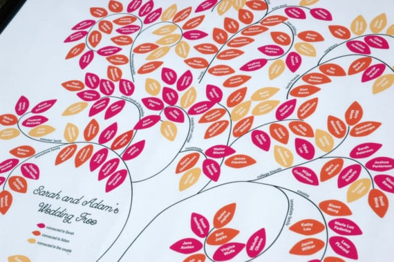 This take on a family tree ($750) organizes friends and family on different branches.