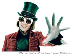 Food For Thought: Willy Wonka