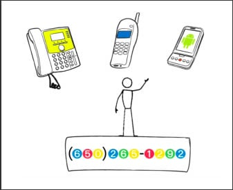 Is Google Voice a Phone Company?