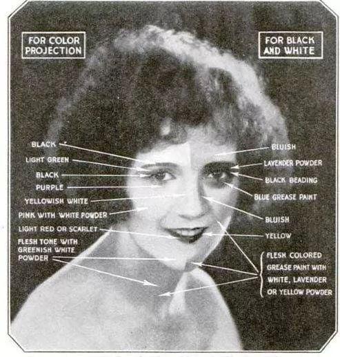 Vintage Movie Makeup Guidelines