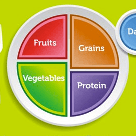 USDA Reveals New Food Plate Icon