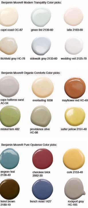 this just in benjamin moore 39 s 2008 color trends report popsugar home. Black Bedroom Furniture Sets. Home Design Ideas