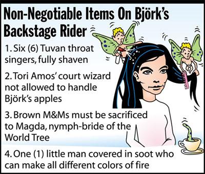 Bjork's Demands Backstage