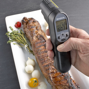 Off to Market Recap: Grilling Thermometers