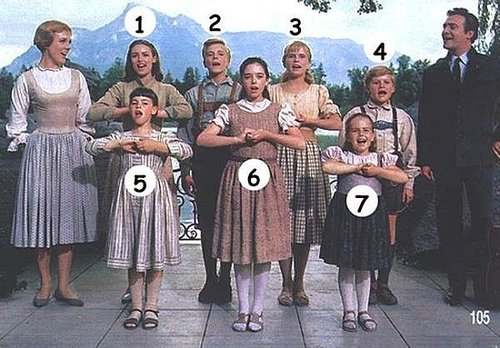 The sound of music's children .. 36 Years later .....