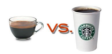 Coffee vs. Espresso