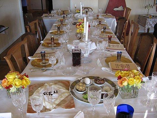 Kosher For Passover Quiz