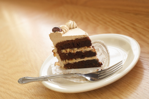 Think You Know Cake?