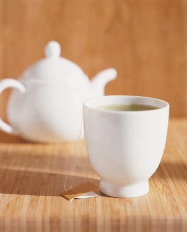 What Kind of Tea Do You Drink?