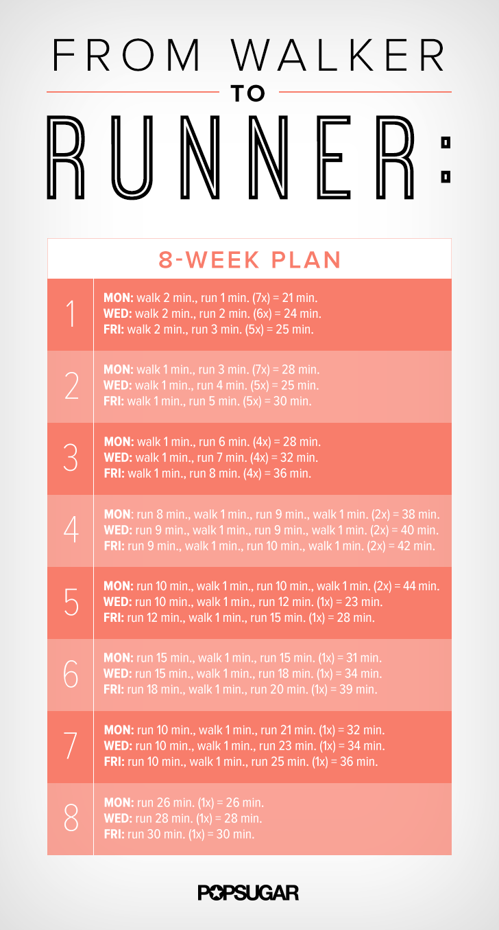8 Week Plan To Go From Walking Running